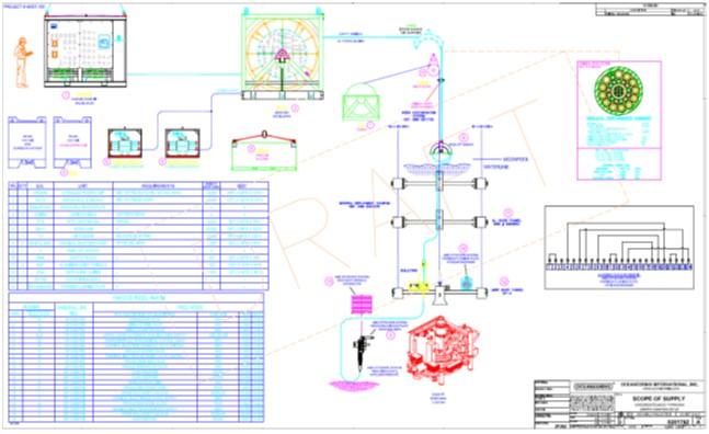 Subsea Engineering Process
